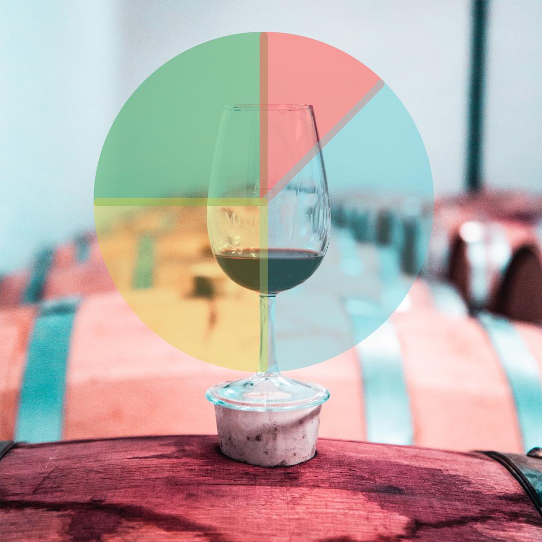 Los 100 Puntos del Vino, Explicados
